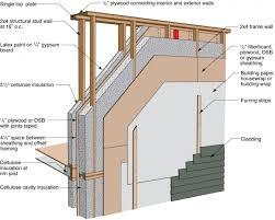 compact framing walls basement uneven floor and framing bathroom