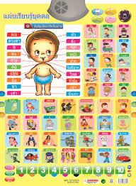 poster pour enfant b u0026eacute b u0026eacute d u0026 39 apprentissage affiche promotion achetez