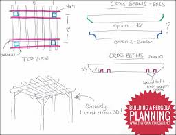Do I Need A Permit To Build A Pergola by That U0027s What Che Said The Pergola Project Planning That U0027s