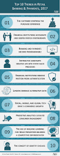 Trends Top 10 Trends In Retail Banking U0026 Payments 2017 Data Analytics
