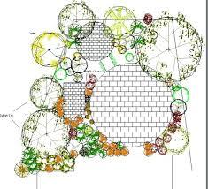 Garden Layout Planner Best Garden Layout Design Vegetable Garden Layout Small Garden