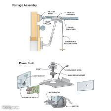 how do you install a garage door opener do your own garage door opener repair and troubleshooting family