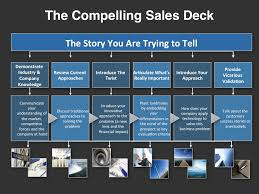 go to market strategy template sales deck jpg 980 735
