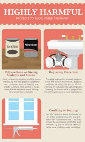 Spray Paint Safe For Baby Furniture Safe Pregnancy Home Projects To Avoid While Pregnant