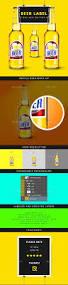 102 best beer bottle mockups images on pinterest beer packaging