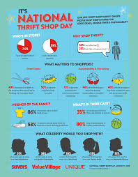 Thrift Shop Los Angeles Ca National Thrift Shop Day 2016 Savers