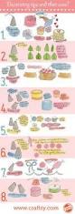 Baking Decorating Best 25 Cake Decorating Tips Ideas On Pinterest Cupcake