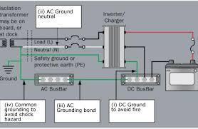 boat inverter wiring diagram diagram wiring diagrams for diy car