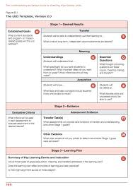 78 best understanding by design images on pinterest curriculum