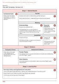 design criteria questions 78 best understanding by design images on pinterest essential