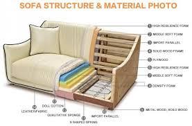 Foam Density For Sofa L Shape Genuine Leather Sofa Set Home Furniture Office Furniture