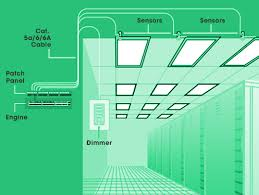 power over ethernet lighting turnkey se