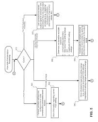 patent us8434479 flow rate compensation for transient thermal