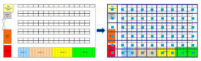 Asset Mapping Beacons Improve Logistics Track Locate Assets In Warehouses