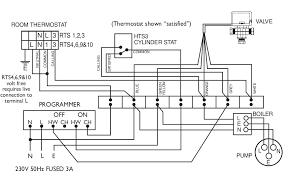 central heating programmer wiring diagram database of wiring diagram