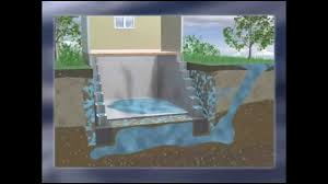 safe basement waterproofing basement drainage system basement