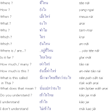 How To Say Chair In Chinese How To Speak Thai