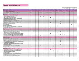 Project Tracking Spreadsheet Bill Tracking Spreadsheet Template Hynvyx