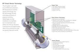 amazon com balboa bp501 tub heater bp501 spa pack pn