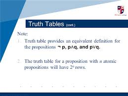 Truth Table Definition Module Code Ma1032n Logic Lecture Note Week Autumn Ppt Download