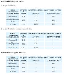 valores servicio domestico 2016 argentina nuevos valores monotributo septiembre 2014 financial red argentina