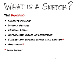 sketching across the design process