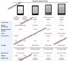 amazon coupons for black friday very kindle paperwhite coupons discount 20 cheap press prlog