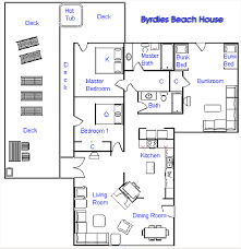 byrdies beach house south coast vacation rentals on the southern