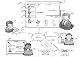 Multi User Spreadsheet Patent Application Reveals Microsoft S Plans For Multi User And