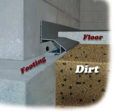 basement waterproofing products for new construction