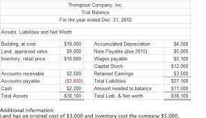 prepare balance sheet how to prepare a balance sheet accounting