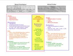nursing student disorderlycna