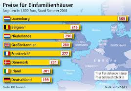 Hauskauf Hauskauf In Deutschland Am Günstigsten Eigenheime In Vielen