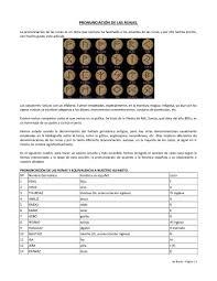 imagenes magicas en movimiento pdf las runas nórdicas pdf flipbook