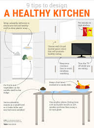 tips for designing a healthy kitchen business insider