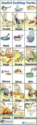 verbe de cuisine quelques verbes de la cuisine en anglais ell en