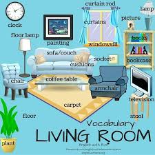 french word for bedroom living room vocabulary french www elderbranch com