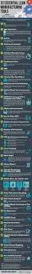 best 25 manufacturing engineering ideas on pinterest lean