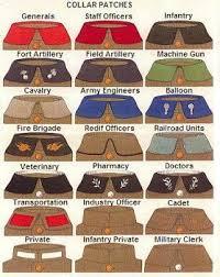 Ottoman Army Ww1 Turkey In The World War Ranks And Uniforms