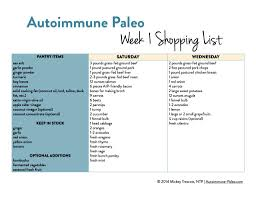 autoimmune paleo 2 week meal plan autoimmune wellness