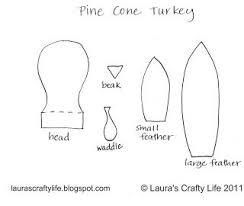pinecone turkey templates u2013 happy thanksgiving