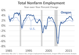 housing trends 2017 oregon economic and revenue forecast may 2017 oregon office of