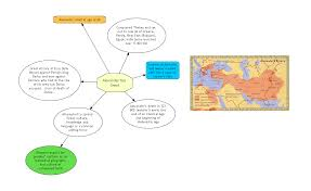Concept Mapping Software Greece And Rome Concept Map Chantelle 0 450 Png