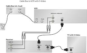 connecting a cabletv or satellite system audioholics