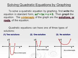 write quadratic equation in standard form worksheet tessshebaylo