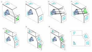 multiview projection wikipedia