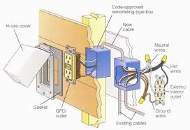 electricity outdoor wiring