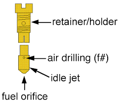 selection and tuning of weber dcoe carburetors