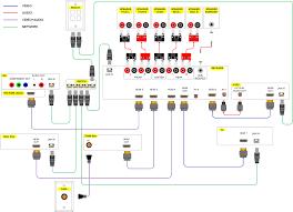 home theater speaker wiring diagram floralfrocks