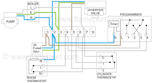 boiler wiring diagram for thermostat in central heating controls